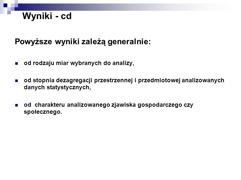 Wyniki - cd Powyższe wyniki zależą generalnie: od rodzaju miar wybranych do analizy, od stopnia dezagregacji przestrzennej i przedmiotowej analizowany