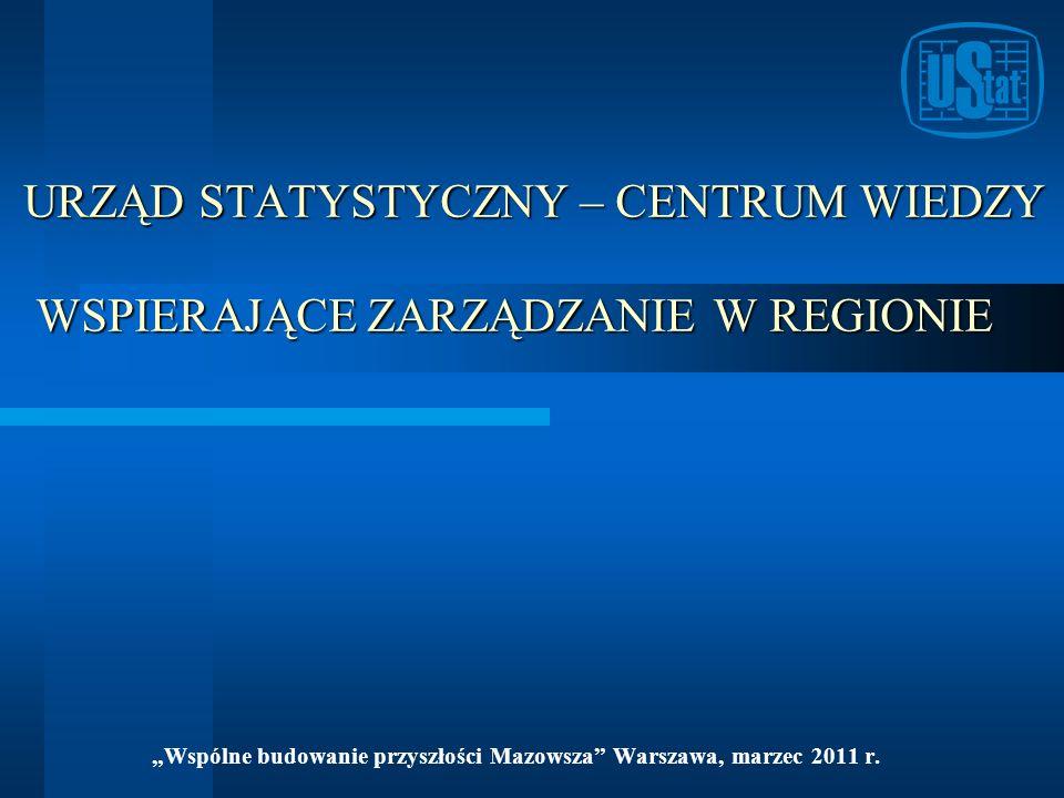 URZĄD STATYSTYCZNY – CENTRUM WIEDZY WSPIERAJĄCE ZARZĄDZANIE W REGIONIE Wspólne budowanie przyszłości Mazowsza Warszawa, marzec 2011 r.