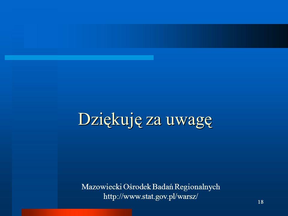 Dziękuję za uwagę Mazowiecki Ośrodek Badań Regionalnych http://www.stat.gov.pl/warsz/ 18