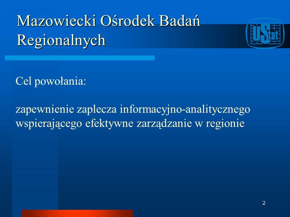 Mazowiecki Ośrodek Badań Regionalnych Cel powołania: zapewnienie zaplecza informacyjno-analitycznego wspierającego efektywne zarządzanie w regionie 2