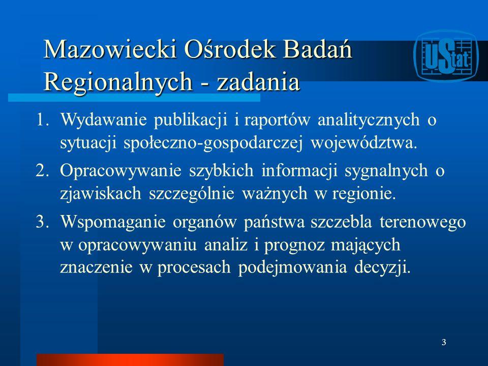 Mazowiecki Ośrodek Badań Regionalnych - zadania 1.Wydawanie publikacji i raportów analitycznych o sytuacji społeczno-gospodarczej województwa.