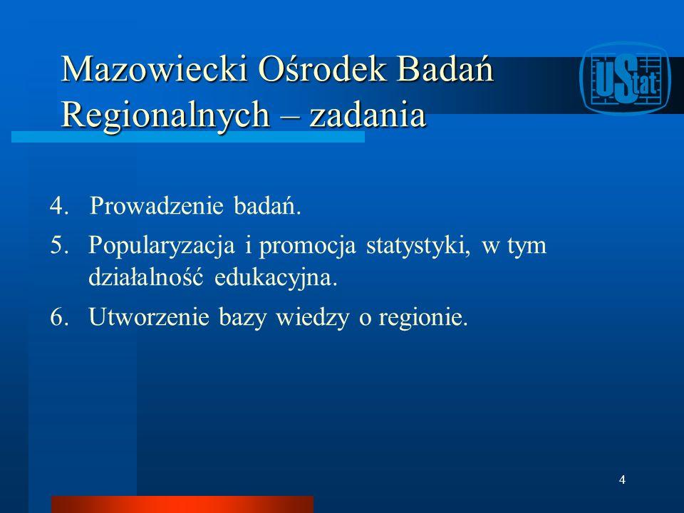 Mazowiecki Ośrodek Badań Regionalnych – zadania 4.