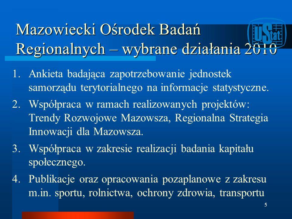 Mazowiecki Ośrodek Badań Regionalnych – wybrane działania 2010 1.Ankieta badająca zapotrzebowanie jednostek samorządu terytorialnego na informacje sta