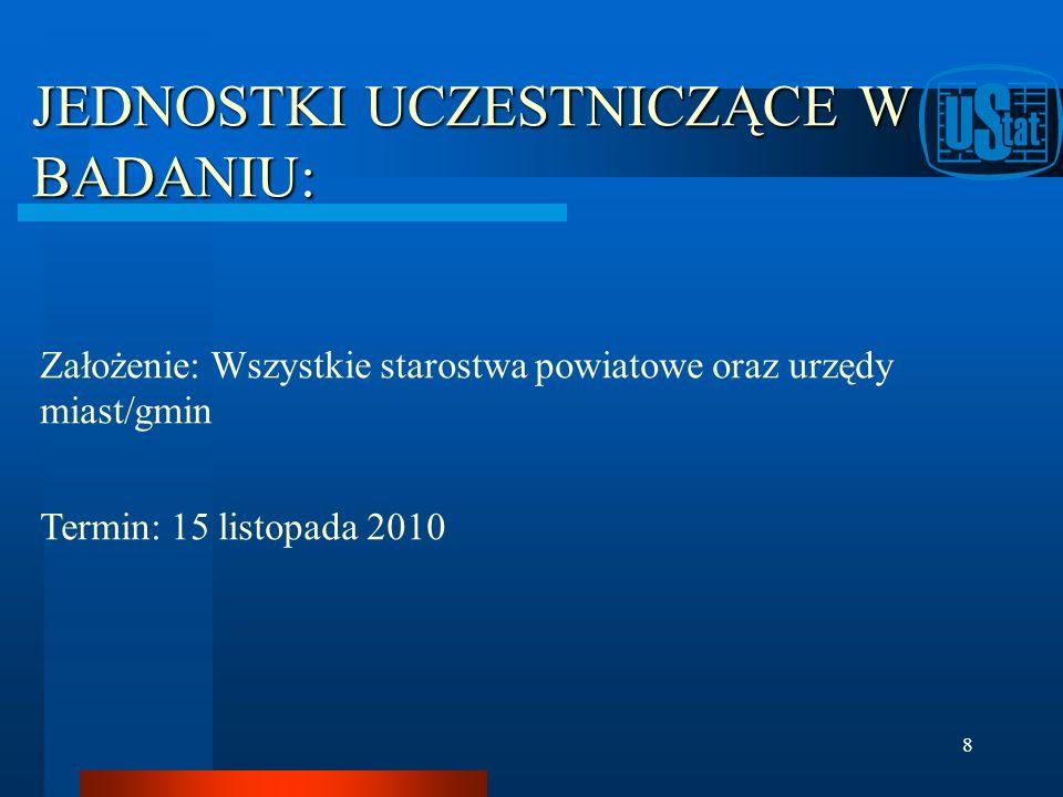 JEDNOSTKI UCZESTNICZĄCE W BADANIU: Założenie: Wszystkie starostwa powiatowe oraz urzędy miast/gmin Termin: 15 listopada 2010 8