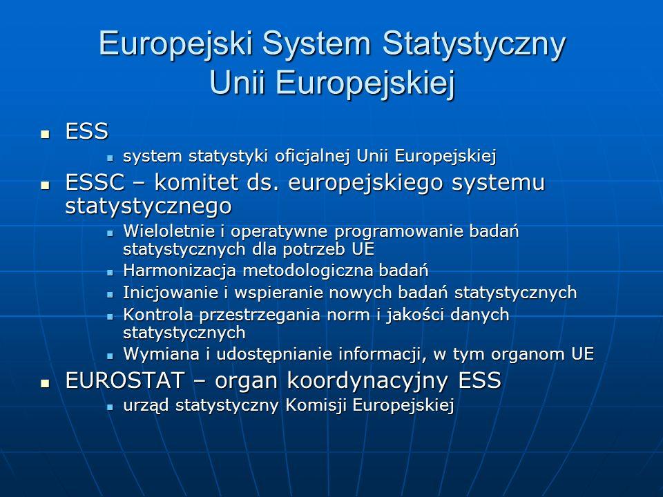 Europejski System Statystyczny Unii Europejskiej ESS ESS system statystyki oficjalnej Unii Europejskiej system statystyki oficjalnej Unii Europejskiej