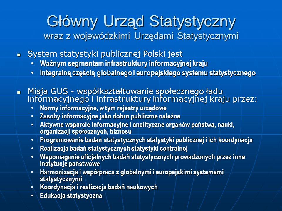 Główny Urząd Statystyczny wraz z wojewódzkimi Urzędami Statystycznymi System statystyki publicznej Polski jest System statystyki publicznej Polski jes