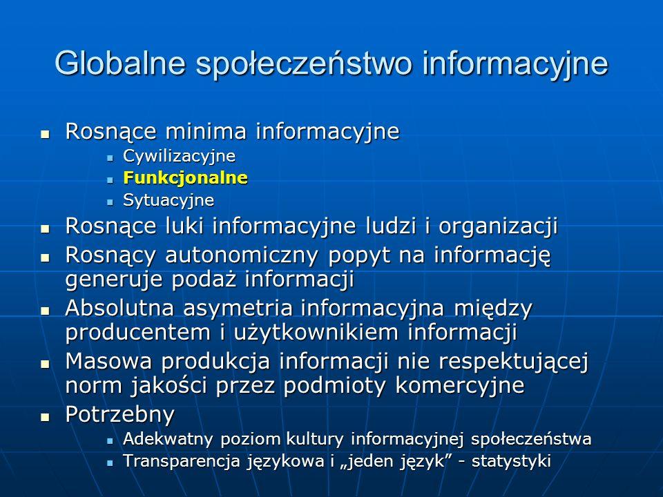 Globalne społeczeństwo informacyjne Rosnące minima informacyjne Rosnące minima informacyjne Cywilizacyjne Cywilizacyjne Funkcjonalne Funkcjonalne Sytu