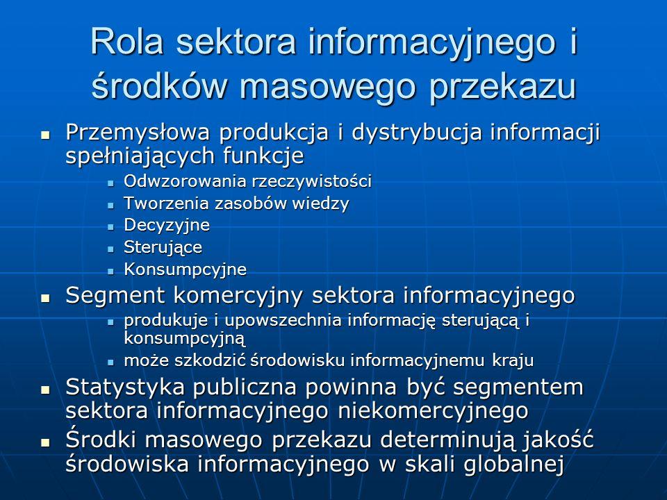 Rola sektora informacyjnego i środków masowego przekazu Przemysłowa produkcja i dystrybucja informacji spełniających funkcje Przemysłowa produkcja i dystrybucja informacji spełniających funkcje Odwzorowania rzeczywistości Odwzorowania rzeczywistości Tworzenia zasobów wiedzy Tworzenia zasobów wiedzy Decyzyjne Decyzyjne Sterujące Sterujące Konsumpcyjne Konsumpcyjne Segment komercyjny sektora informacyjnego Segment komercyjny sektora informacyjnego produkuje i upowszechnia informację sterującą i konsumpcyjną produkuje i upowszechnia informację sterującą i konsumpcyjną może szkodzić środowisku informacyjnemu kraju może szkodzić środowisku informacyjnemu kraju Statystyka publiczna powinna być segmentem sektora informacyjnego niekomercyjnego Statystyka publiczna powinna być segmentem sektora informacyjnego niekomercyjnego Środki masowego przekazu determinują jakość środowiska informacyjnego w skali globalnej Środki masowego przekazu determinują jakość środowiska informacyjnego w skali globalnej