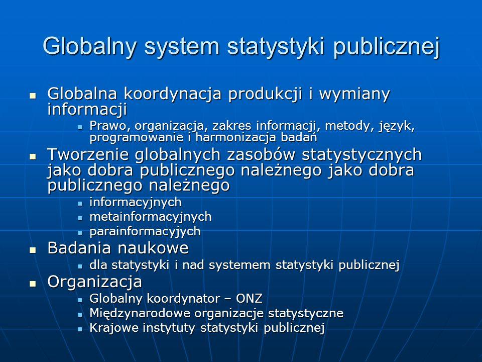 Globalny system statystyki publicznej Globalna koordynacja produkcji i wymiany informacji Globalna koordynacja produkcji i wymiany informacji Prawo, organizacja, zakres informacji, metody, język, programowanie i harmonizacja badań Prawo, organizacja, zakres informacji, metody, język, programowanie i harmonizacja badań Tworzenie globalnych zasobów statystycznych jako dobra publicznego należnego jako dobra publicznego należnego Tworzenie globalnych zasobów statystycznych jako dobra publicznego należnego jako dobra publicznego należnego informacyjnych informacyjnych metainformacyjnych metainformacyjnych parainformacyjych parainformacyjych Badania naukowe Badania naukowe dla statystyki i nad systemem statystyki publicznej dla statystyki i nad systemem statystyki publicznej Organizacja Organizacja Globalny koordynator – ONZ Globalny koordynator – ONZ Międzynarodowe organizacje statystyczne Międzynarodowe organizacje statystyczne Krajowe instytuty statystyki publicznej Krajowe instytuty statystyki publicznej