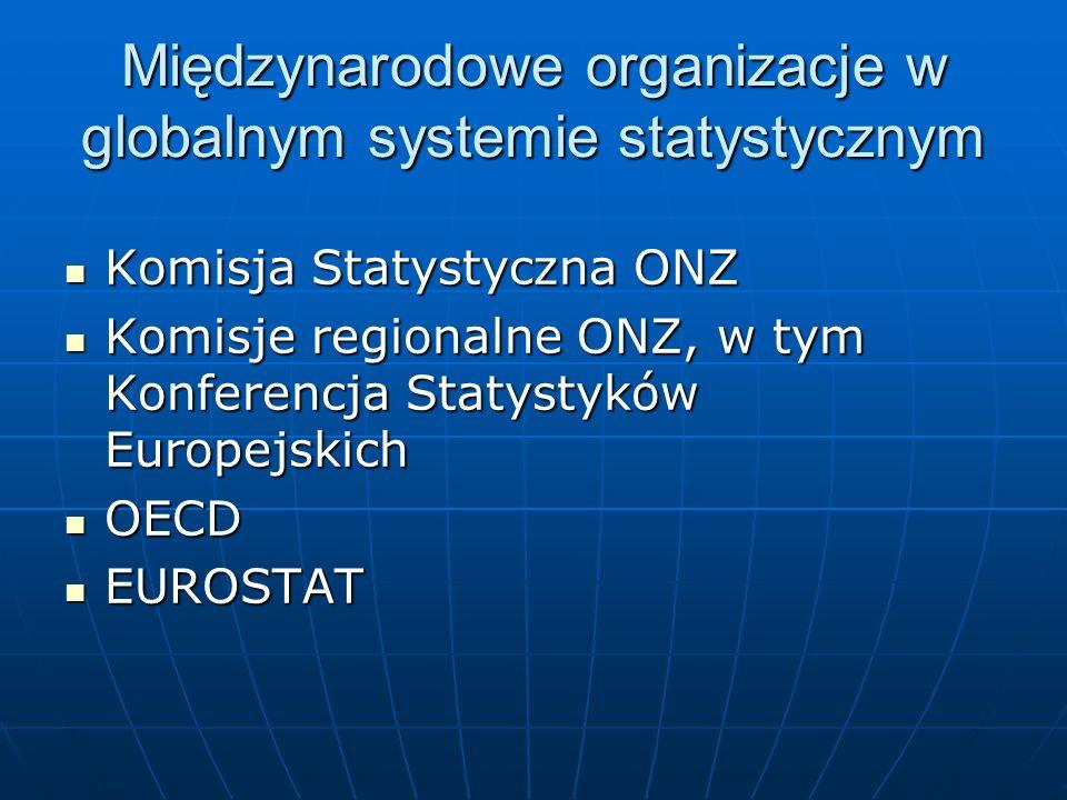 Międzynarodowe organizacje w globalnym systemie statystycznym Komisja Statystyczna ONZ Komisja Statystyczna ONZ Komisje regionalne ONZ, w tym Konferencja Statystyków Europejskich Komisje regionalne ONZ, w tym Konferencja Statystyków Europejskich OECD OECD EUROSTAT EUROSTAT