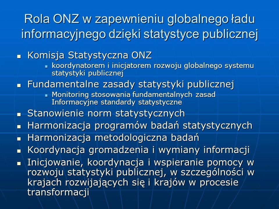 Rola ONZ w zapewnieniu globalnego ładu informacyjnego dzięki statystyce publicznej Komisja Statystyczna ONZ Komisja Statystyczna ONZ koordynatorem i inicjatorem rozwoju globalnego systemu statystyki publicznej koordynatorem i inicjatorem rozwoju globalnego systemu statystyki publicznej Fundamentalne zasady statystyki publicznej Fundamentalne zasady statystyki publicznej Monitoring stosowania fundamentalnych zasad Informacyjne standardy statystyczne Monitoring stosowania fundamentalnych zasad Informacyjne standardy statystyczne Stanowienie norm statystycznych Stanowienie norm statystycznych Harmonizacja programów badań statystycznych Harmonizacja programów badań statystycznych Harmonizacja metodologiczna badań Harmonizacja metodologiczna badań Koordynacja gromadzenia i wymiany informacji Koordynacja gromadzenia i wymiany informacji Inicjowanie, koordynacja i wspieranie pomocy w rozwoju statystyki publicznej, w szczególności w krajach rozwijających się i krajów w procesie transformacji Inicjowanie, koordynacja i wspieranie pomocy w rozwoju statystyki publicznej, w szczególności w krajach rozwijających się i krajów w procesie transformacji