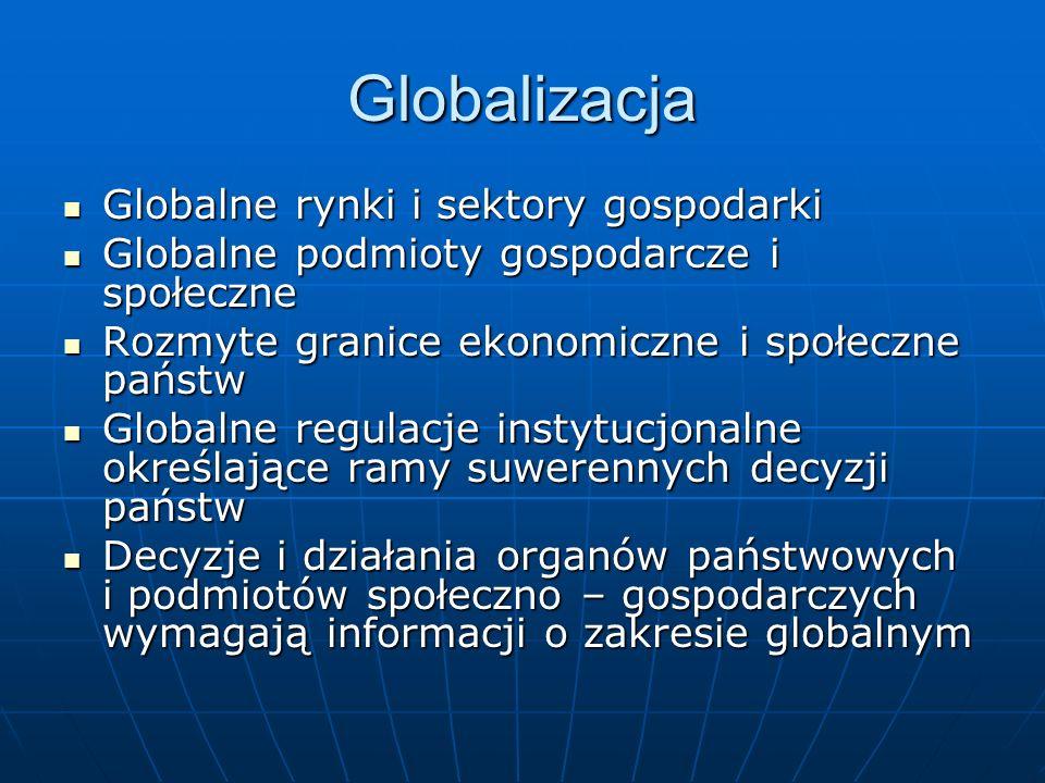 Globalizacja Globalne rynki i sektory gospodarki Globalne rynki i sektory gospodarki Globalne podmioty gospodarcze i społeczne Globalne podmioty gospodarcze i społeczne Rozmyte granice ekonomiczne i społeczne państw Rozmyte granice ekonomiczne i społeczne państw Globalne regulacje instytucjonalne określające ramy suwerennych decyzji państw Globalne regulacje instytucjonalne określające ramy suwerennych decyzji państw Decyzje i działania organów państwowych i podmiotów społeczno – gospodarczych wymagają informacji o zakresie globalnym Decyzje i działania organów państwowych i podmiotów społeczno – gospodarczych wymagają informacji o zakresie globalnym