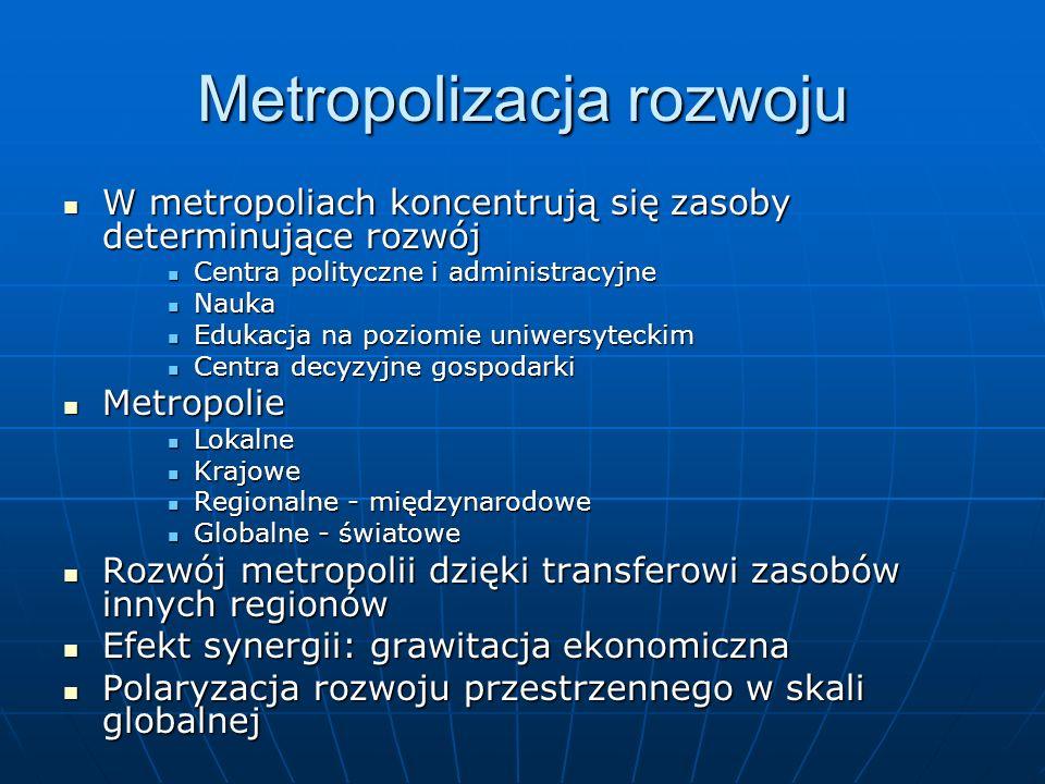 Metropolizacja rozwoju W metropoliach koncentrują się zasoby determinujące rozwój W metropoliach koncentrują się zasoby determinujące rozwój Centra polityczne i administracyjne Centra polityczne i administracyjne Nauka Nauka Edukacja na poziomie uniwersyteckim Edukacja na poziomie uniwersyteckim Centra decyzyjne gospodarki Centra decyzyjne gospodarki Metropolie Metropolie Lokalne Lokalne Krajowe Krajowe Regionalne - międzynarodowe Regionalne - międzynarodowe Globalne - światowe Globalne - światowe Rozwój metropolii dzięki transferowi zasobów innych regionów Rozwój metropolii dzięki transferowi zasobów innych regionów Efekt synergii: grawitacja ekonomiczna Efekt synergii: grawitacja ekonomiczna Polaryzacja rozwoju przestrzennego w skali globalnej Polaryzacja rozwoju przestrzennego w skali globalnej