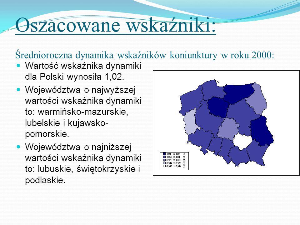 Oszacowane wskaźniki: Średnioroczna dynamika wskaźników koniunktury w roku 2000: Wartość wskaźnika dynamiki dla Polski wynosiła 1,02. Województwa o na
