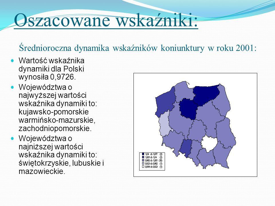 Oszacowane wskaźniki: Średnioroczna dynamika wskaźników koniunktury w roku 2001: Wartość wskaźnika dynamiki dla Polski wynosiła 0,9726. Województwa o