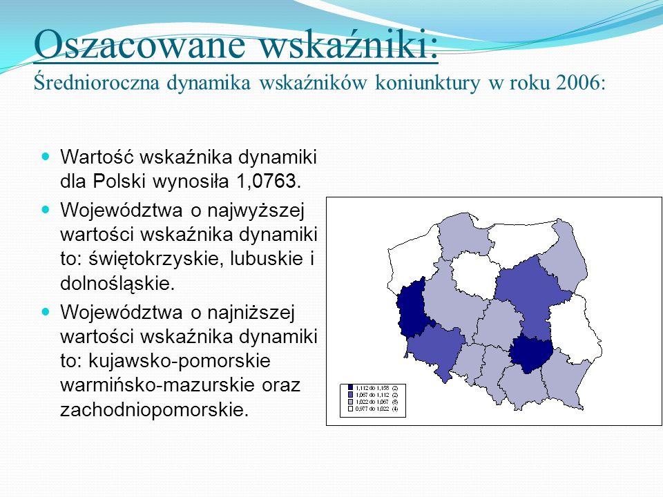 Oszacowane wskaźniki: Średnioroczna dynamika wskaźników koniunktury w roku 2006: Wartość wskaźnika dynamiki dla Polski wynosiła 1,0763. Województwa o