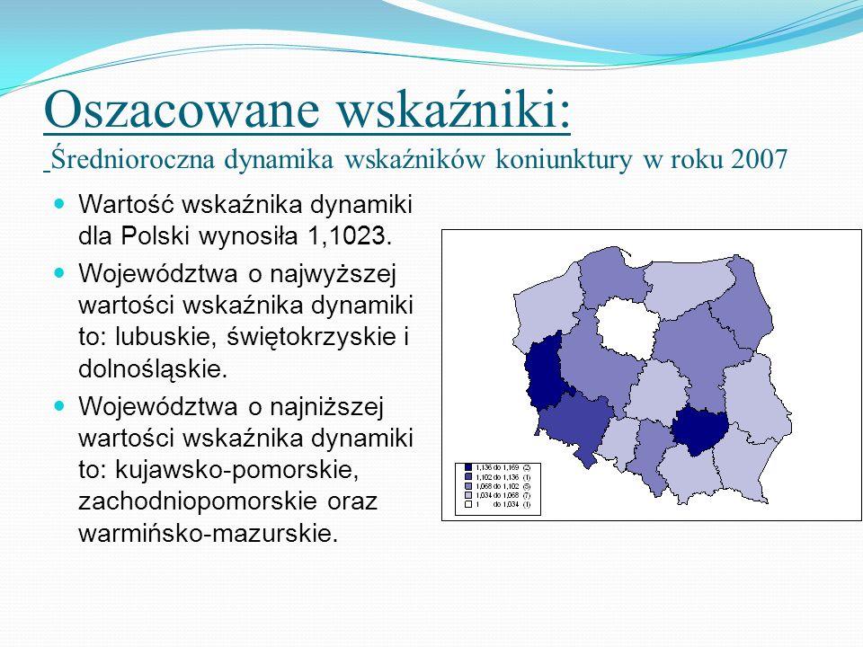 Oszacowane wskaźniki: Średnioroczna dynamika wskaźników koniunktury w roku 2007 Wartość wskaźnika dynamiki dla Polski wynosiła 1,1023. Województwa o n