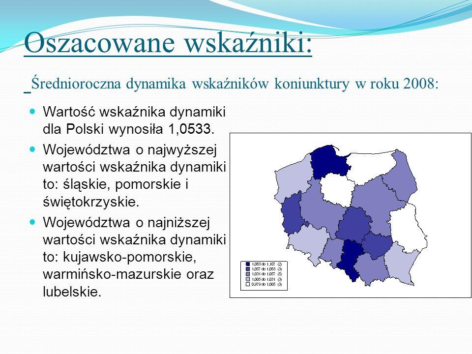 Oszacowane wskaźniki: Średnioroczna dynamika wskaźników koniunktury w roku 2008: Wartość wskaźnika dynamiki dla Polski wynosiła 1,0533. Województwa o