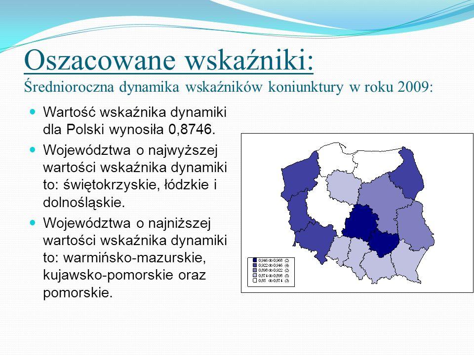 Oszacowane wskaźniki: Średnioroczna dynamika wskaźników koniunktury w roku 2009: Wartość wskaźnika dynamiki dla Polski wynosiła 0,8746. Województwa o