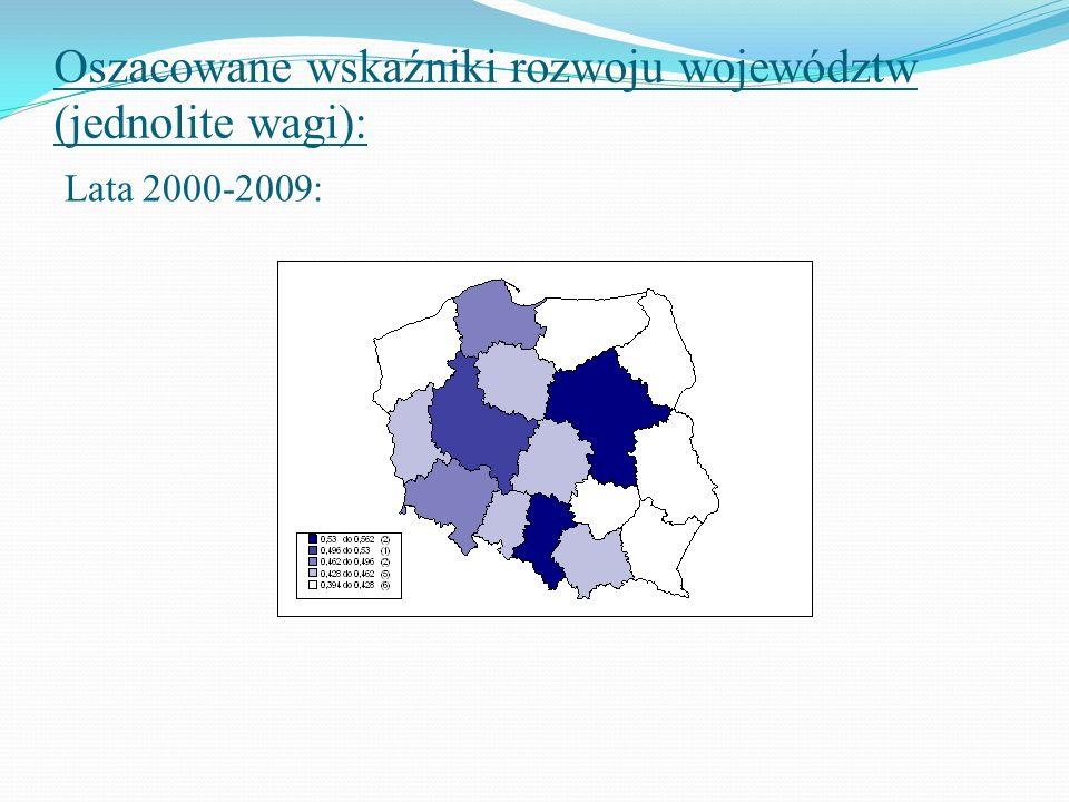 Oszacowane wskaźniki rozwoju województw (jednolite wagi): Lata 2000-2009: