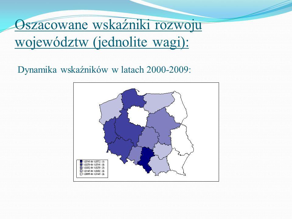 Oszacowane wskaźniki rozwoju województw (jednolite wagi): Dynamika wskaźników w latach 2000-2009: