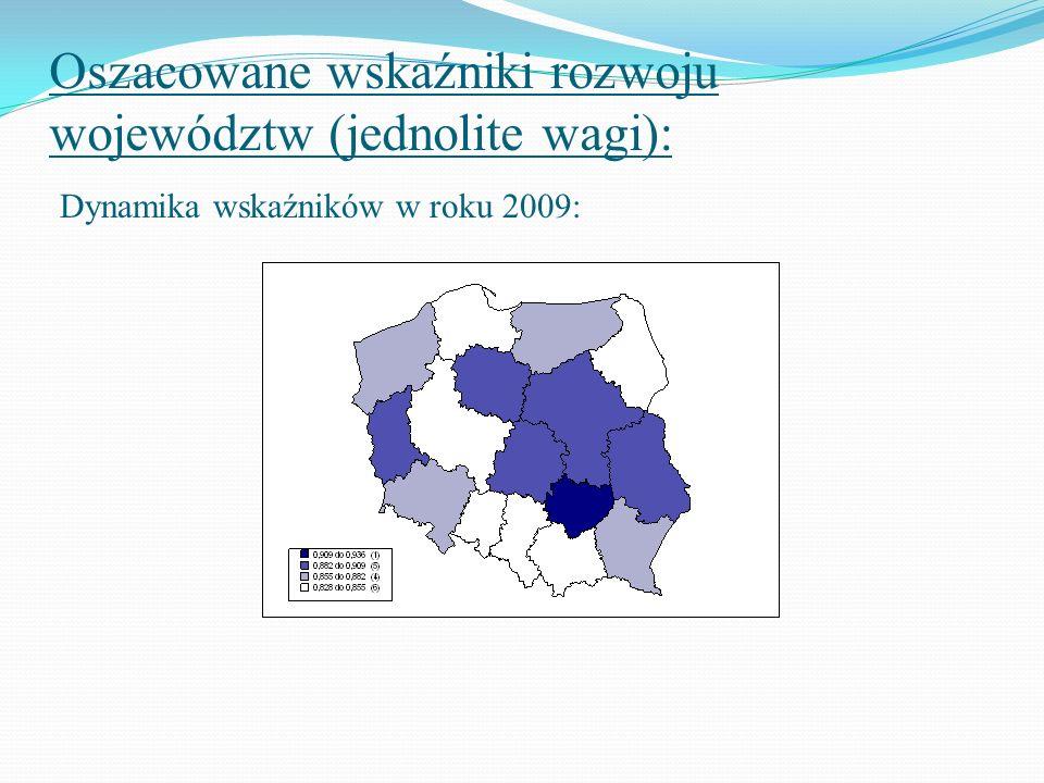 Oszacowane wskaźniki rozwoju województw (jednolite wagi): Dynamika wskaźników w roku 2009: