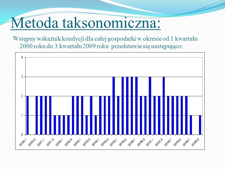 Metoda taksonomiczna: Wstępny wskaźnik kondycji dla całej gospodarki w okresie od 1 kwartału 2000 roku do 3 kwartału 2009 roku przedstawia się następu