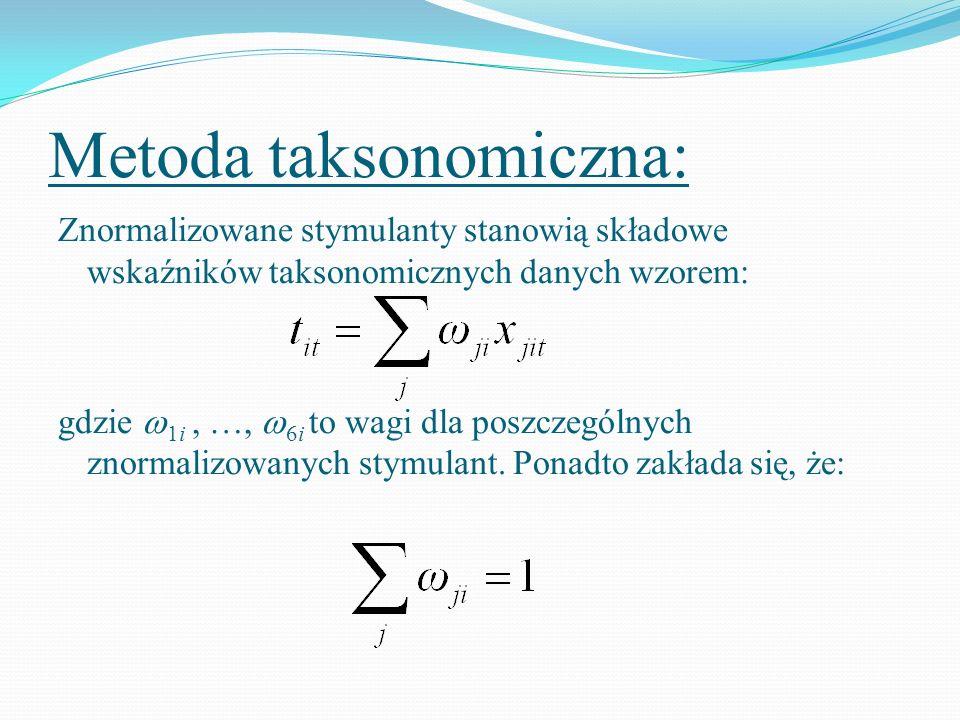 Metoda taksonomiczna: Znormalizowane stymulanty stanowią składowe wskaźników taksonomicznych danych wzorem: gdzie 1i, …, 6i to wagi dla poszczególnych