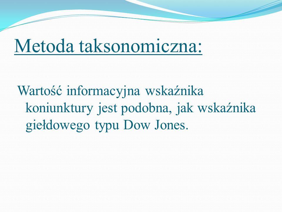 Oszacowane wskaźniki: Średnioroczna dynamika wskaźników koniunktury w roku 2003: Wartość wskaźnika dynamiki dla Polski wynosiła 1,0293.