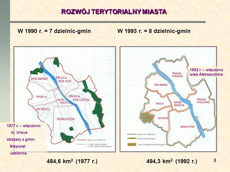 8 W 1990 r. = 7 dzielnic-gminW 1993 r. = 8 dzielnic-gmin 484,6 km 2 (1977 r.)494,3 km 2 (1992 r.) ROZWÓJ TERYTORIALNY MIASTA 1977 r. – włączono: m. Ur