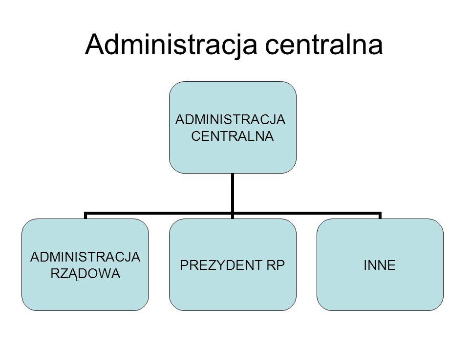 Administracja centralna ADMINISTRACJA CENTRALNA ADMINISTRACJA RZĄDOWA PREZYDENT RPINNE