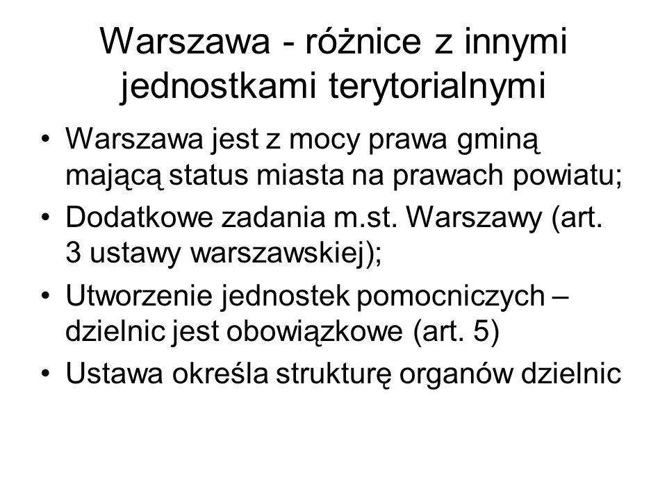 Warszawa - różnice z innymi jednostkami terytorialnymi Warszawa jest z mocy prawa gminą mającą status miasta na prawach powiatu; Dodatkowe zadania m.s