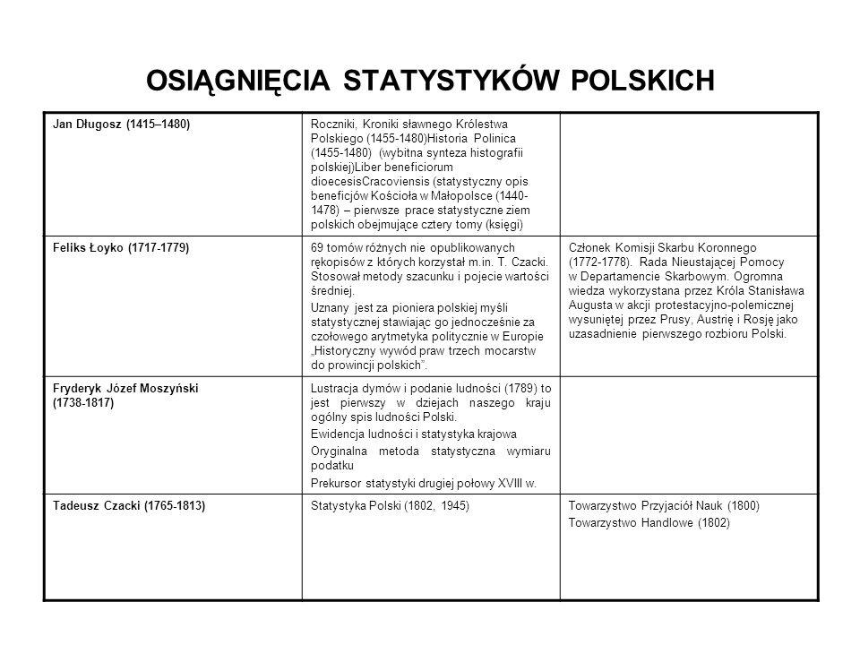 Stanisław Staszic (1755-1826)O statystyce Polski.