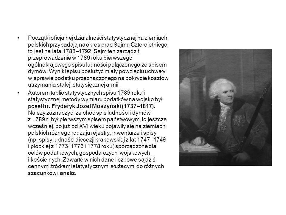 W Warszawie w 1864 r.powstała Sekcja Statystyczna jako jednostka organizacyjna Magistratu.