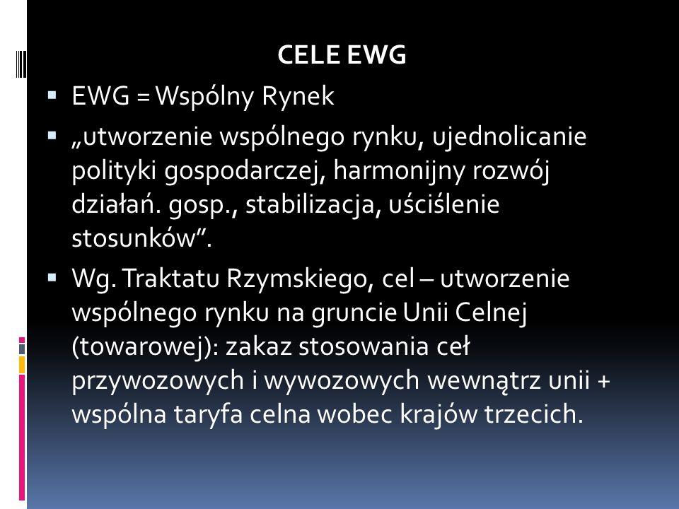 CELE EWG EWG = Wspólny Rynek utworzenie wspólnego rynku, ujednolicanie polityki gospodarczej, harmonijny rozwój działań. gosp., stabilizacja, uściślen