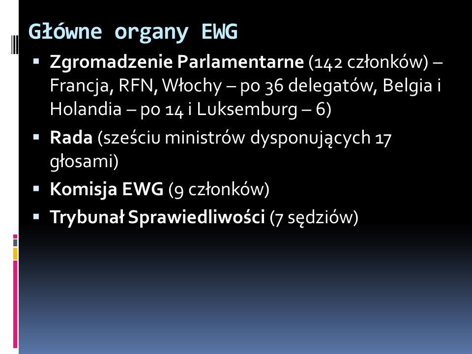 Główne organy EWG Zgromadzenie Parlamentarne (142 członków) – Francja, RFN, Włochy – po 36 delegatów, Belgia i Holandia – po 14 i Luksemburg – 6) Rada