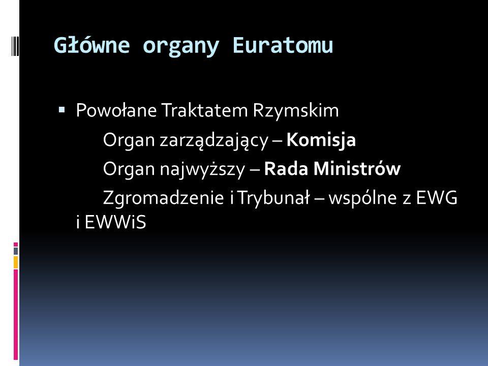 Główne organy Euratomu Powołane Traktatem Rzymskim Organ zarządzający – Komisja Organ najwyższy – Rada Ministrów Zgromadzenie i Trybunał – wspólne z E