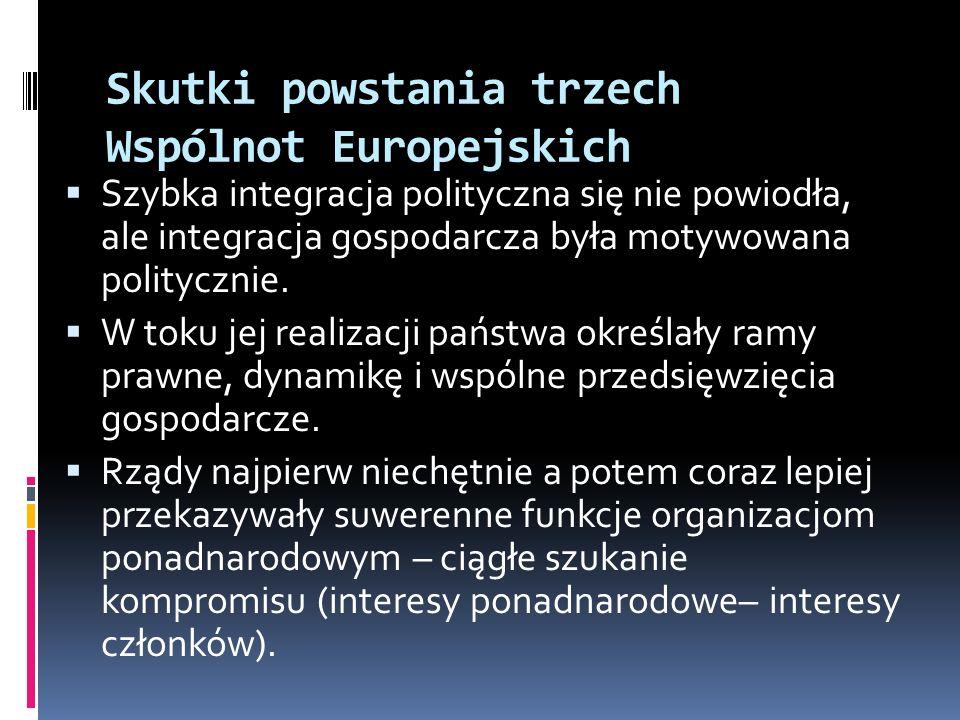 Skutki powstania trzech Wspólnot Europejskich Szybka integracja polityczna się nie powiodła, ale integracja gospodarcza była motywowana politycznie. W