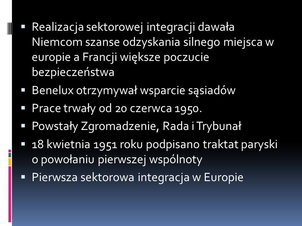 Skutki powstania trzech Wspólnot Europejskich Szybka integracja polityczna się nie powiodła, ale integracja gospodarcza była motywowana politycznie.