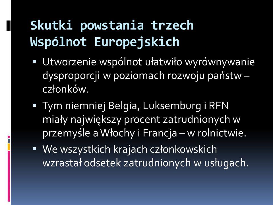 Skutki powstania trzech Wspólnot Europejskich Utworzenie wspólnot ułatwiło wyrównywanie dysproporcji w poziomach rozwoju państw – członków. Tym niemni
