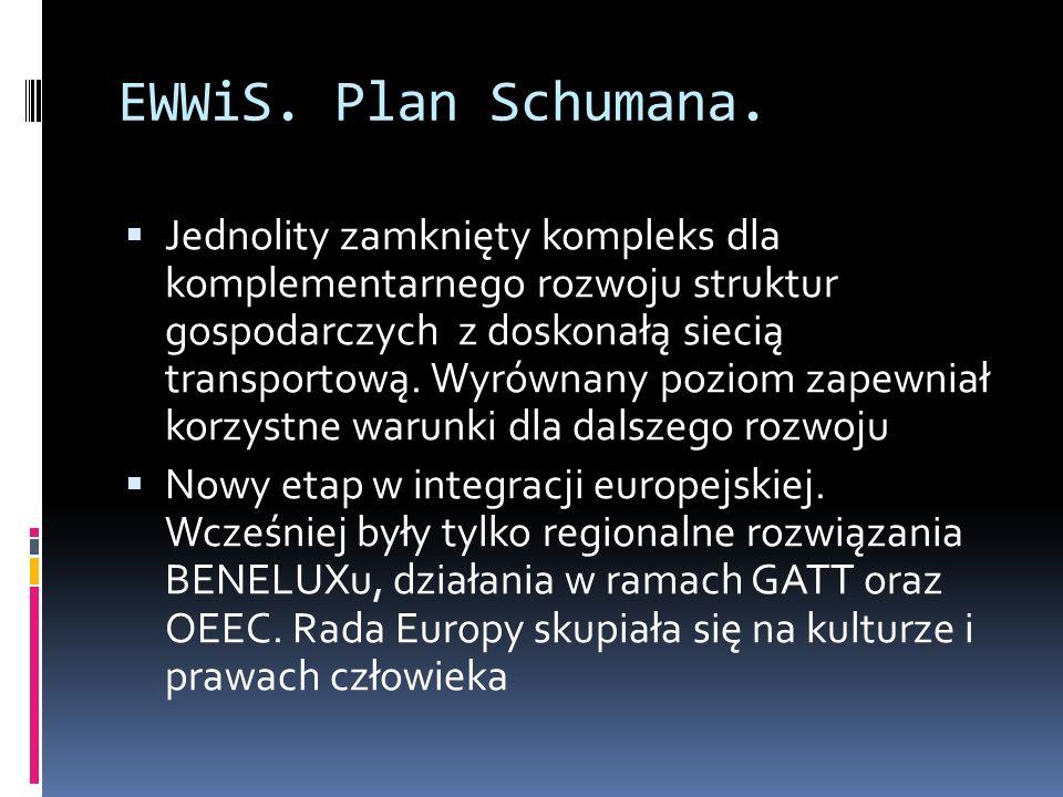 EWWiS. Plan Schumana. Jednolity zamknięty kompleks dla komplementarnego rozwoju struktur gospodarczych z doskonałą siecią transportową. Wyrównany pozi