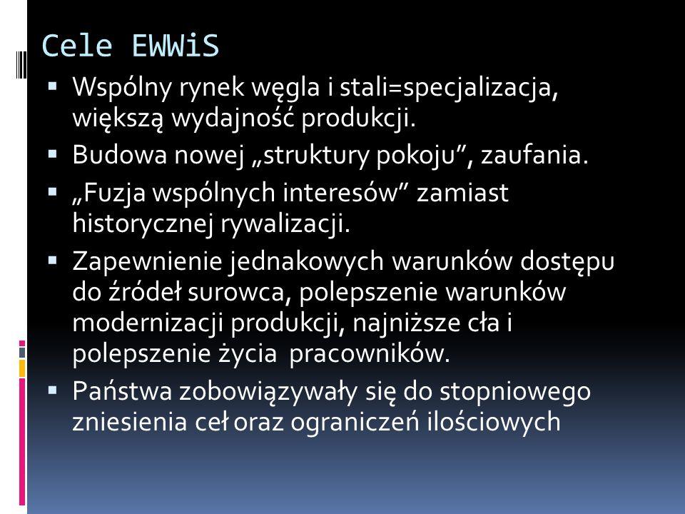 Cele EWWiS Wspólny rynek węgla i stali=specjalizacja, większą wydajność produkcji. Budowa nowej struktury pokoju, zaufania. Fuzja wspólnych interesów