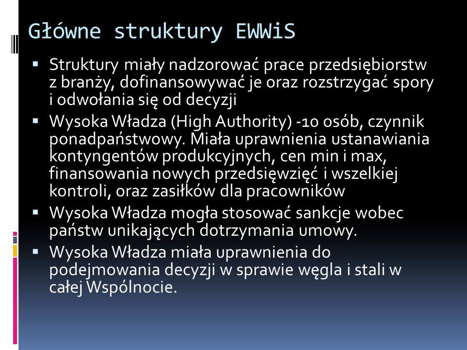 Główne struktury EWWiS Struktury miały nadzorować prace przedsiębiorstw z branży, dofinansowywać je oraz rozstrzygać spory i odwołania się od decyzji