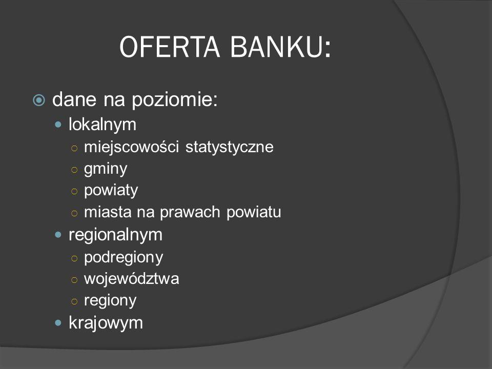 OFERTA BANKU: dane na poziomie: lokalnym miejscowości statystyczne gminy powiaty miasta na prawach powiatu regionalnym podregiony województwa regiony