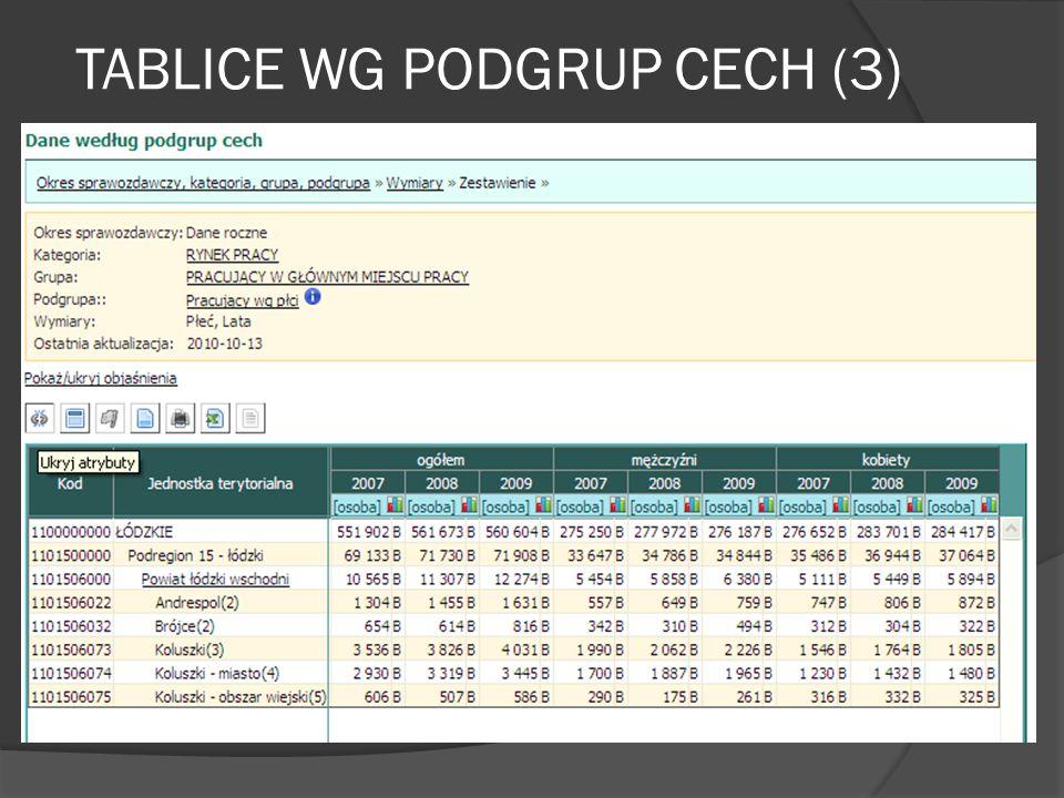 TABLICE WG PODGRUP CECH (3)