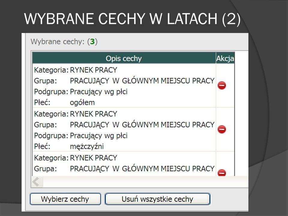 WYBRANE CECHY W LATACH (2)