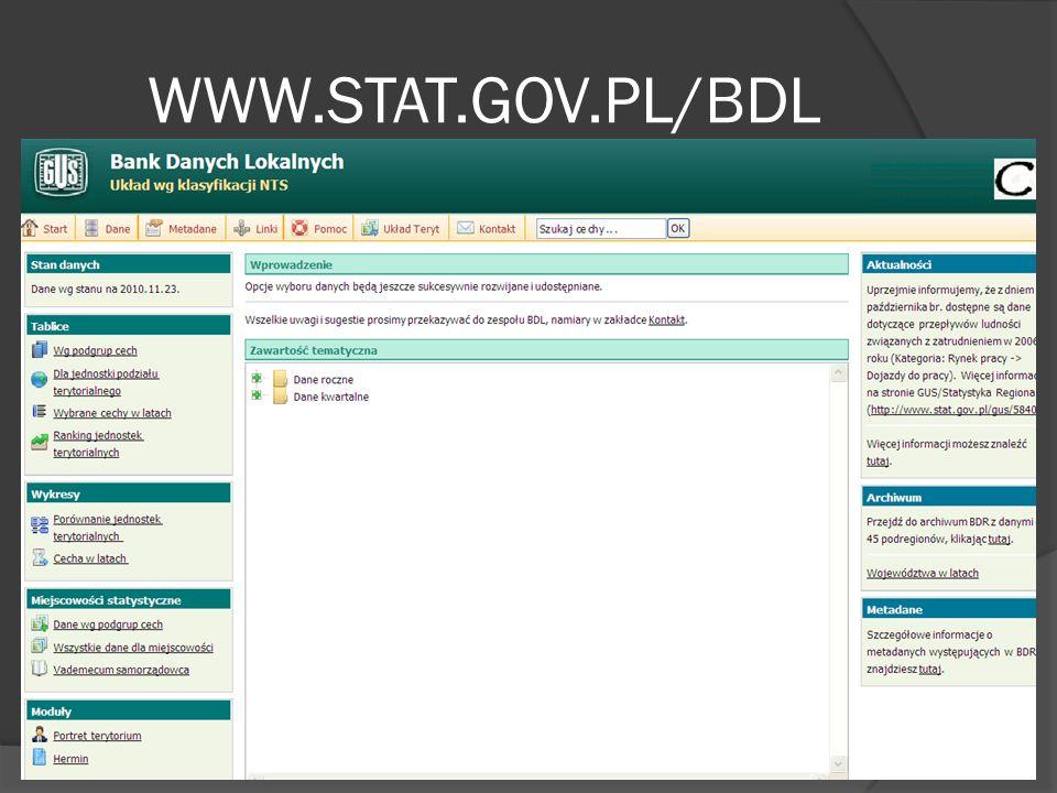 WWW.STAT.GOV.PL/BDL