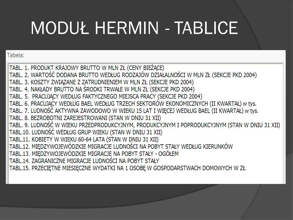 MODUŁ HERMIN - TABLICE
