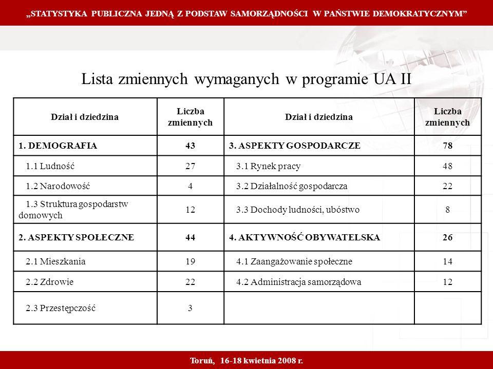 Proprietary and Confidential 12 Lista zmiennych wymaganych w programie UA II Dział i dziedzina Liczba zmiennych Dział i dziedzina Liczba zmiennych 1.