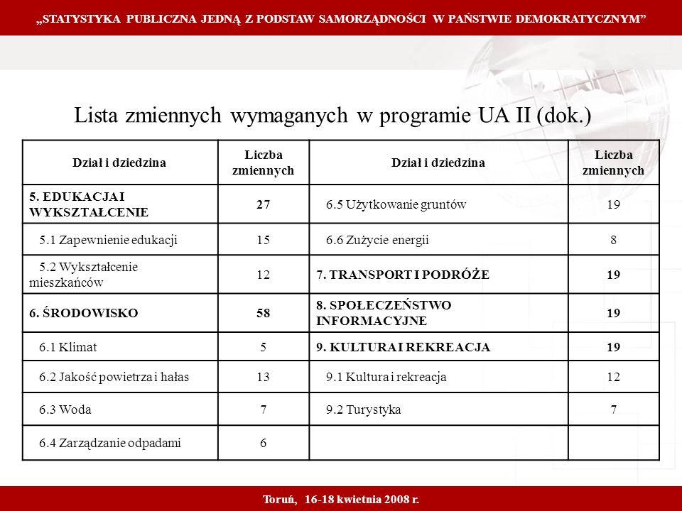 Proprietary and Confidential 13 Lista zmiennych wymaganych w programie UA II (dok.) Dział i dziedzina Liczba zmiennych Dział i dziedzina Liczba zmiennych 5.